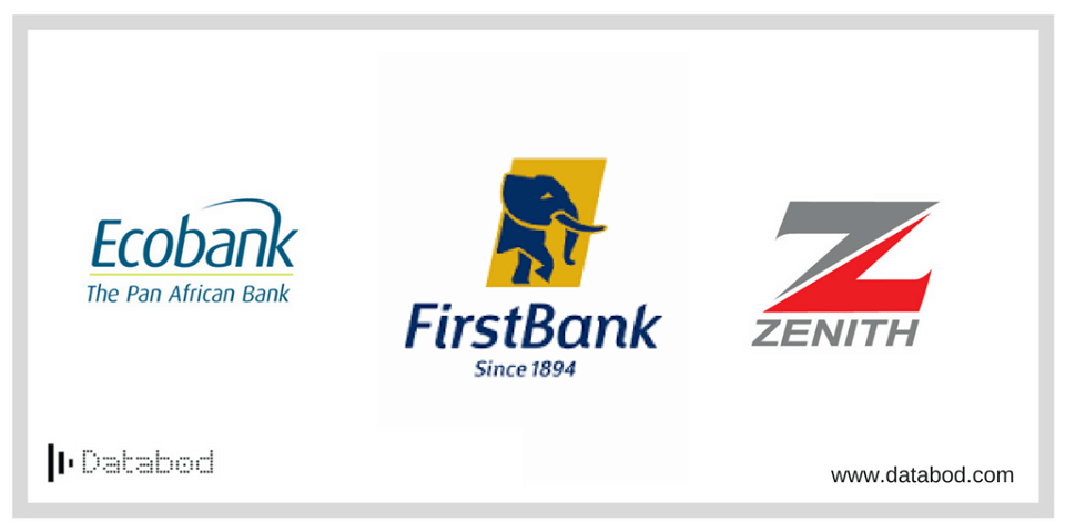 Top 7 Banks in Nigeria By Net Asset - Databod