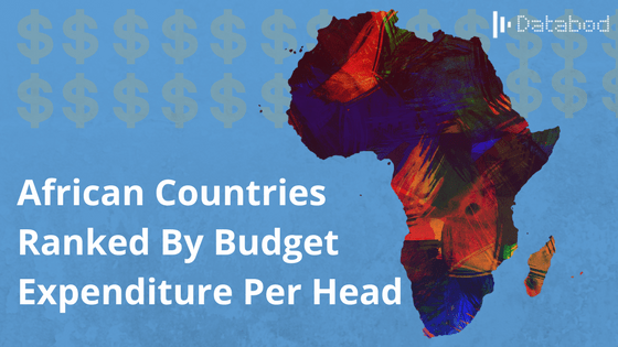 African Countries Ranked By Budget Expenditure Per Head - Databod