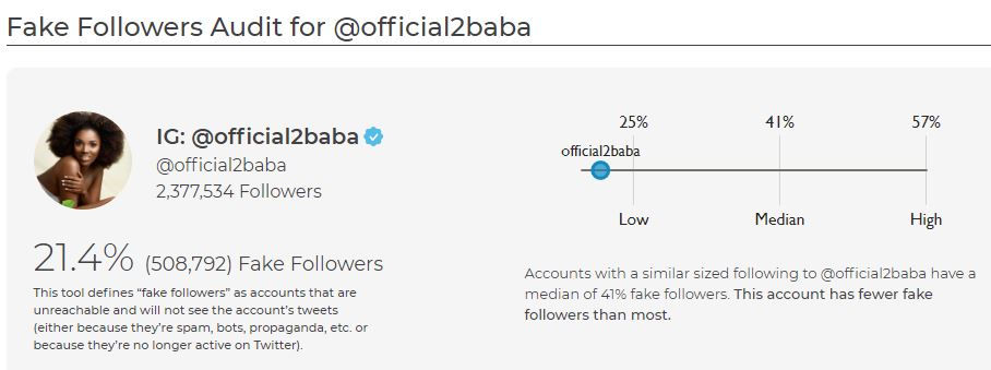 2Baba's Fake Followers